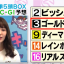 【ジャパンカップ2016】小嶋陽菜(こじはる)競馬予想| 3連単5頭ボックス。幸運の女神に6000円を託す!